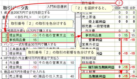 財務3表 財務3表 シミュレータ Excel エクセル