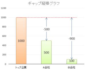 gap_01